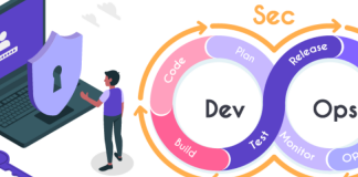 The Value of Security in DevOps