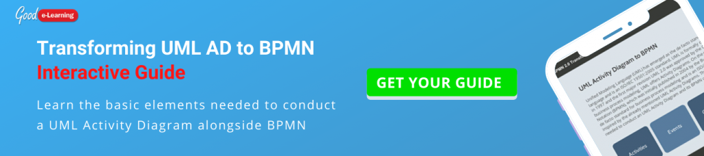 Transforming UML AD to BPMN - An Interactive Guide