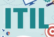 What does ITIL stand for IT infrastructure library